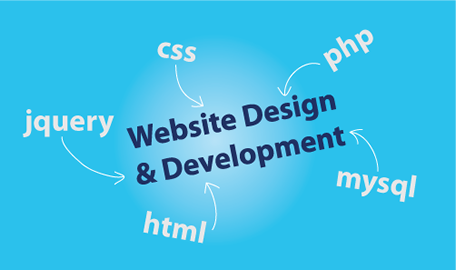website design and web hosting services